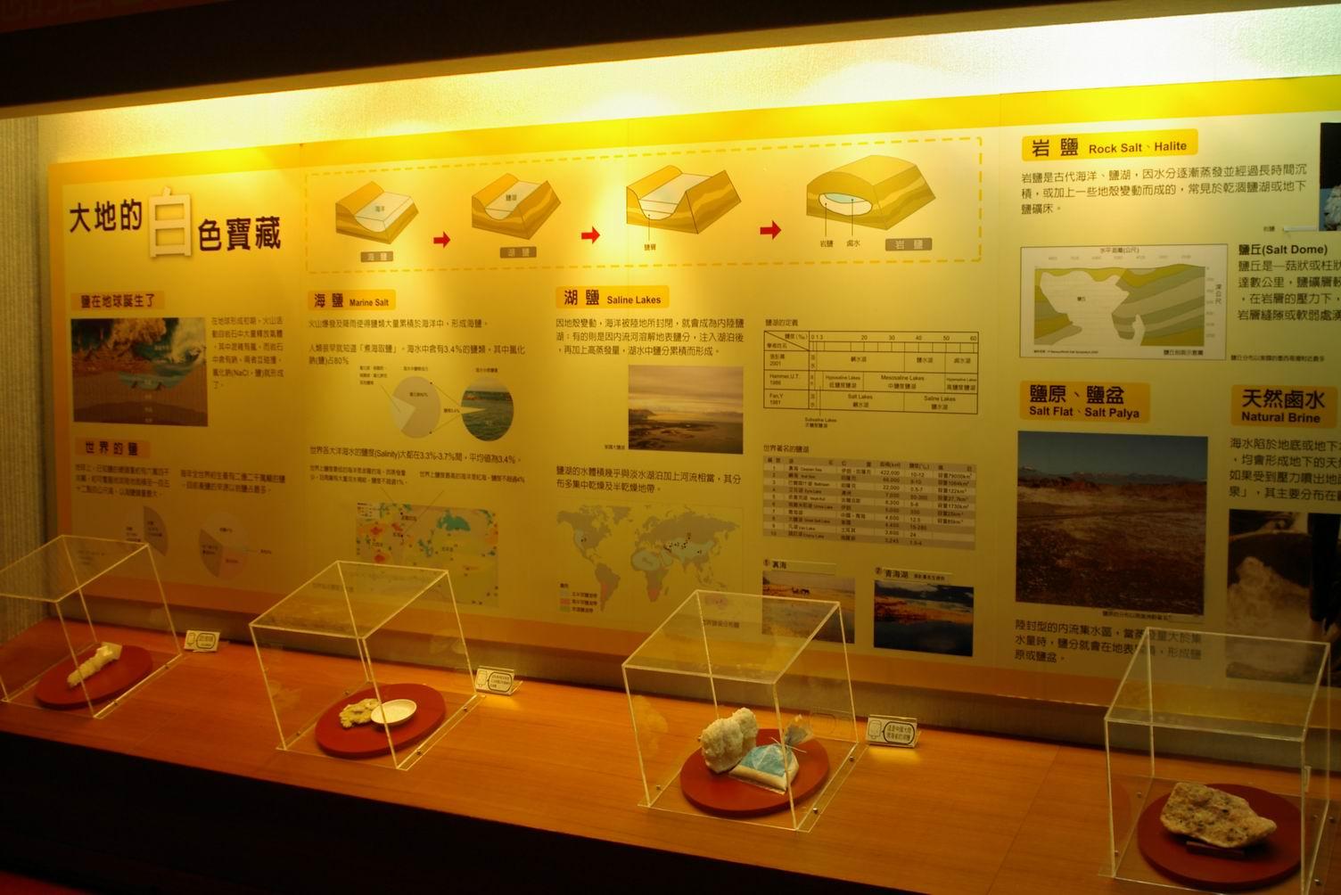 たいわんいえんぼぉうぐぅあん(台灣鹽博物館)の内部